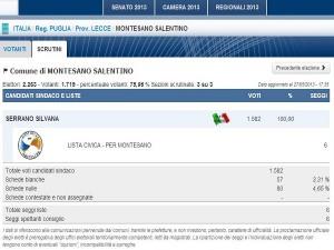 elezioni comunali a Montesano salentino