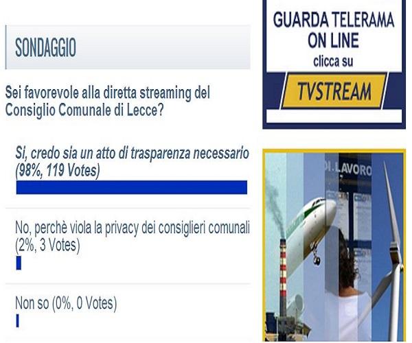 sondaggio diretta web Consigli comunali