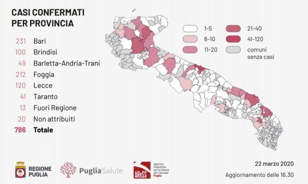 Cartina Puglia Con Province.Covid 19 In Puglia 111 Casi A Lecce 17 A Brindisi 6 E A Taranto 6 La Nuova Mappa Telerama News